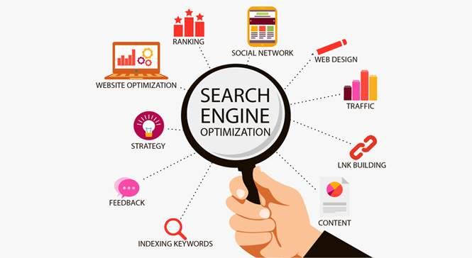 Seo And Social Media Marketing Services