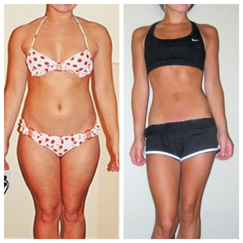 How Does The HCG Diet Work?